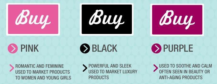 Shopify平台注册开店零基础入门教程 – Shopify主题模版的选择插图(7)